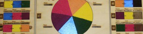 Prototype map theorie kleurenmengen met Taktila